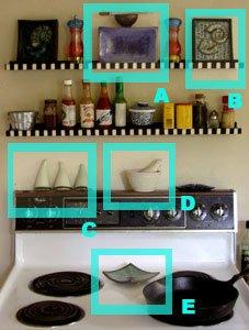 kitchen stove diagram