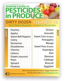 The Pesticides in Produce Walletguide pdf